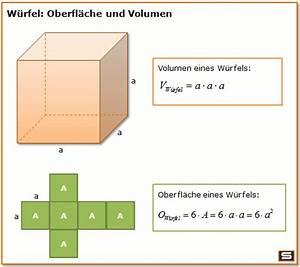 Quader Berechnen : w rfel formeln volumen eines w rfels oberfl che eines w rfels studying pinterest math ~ Themetempest.com Abrechnung