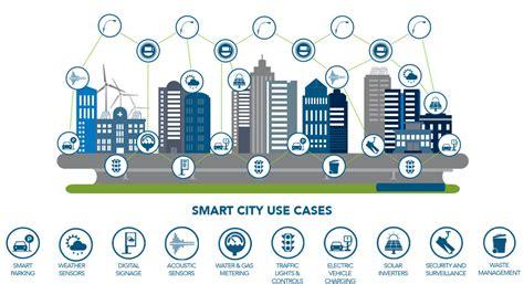 can light housing smart cities smart city technologies ameresco