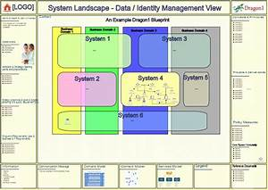 System Landscape - Example