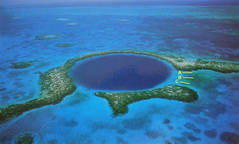 Bahamas Blue Holes