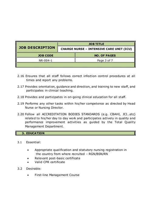 Charge Nurse Intensive Care Unit (icu) Job Description