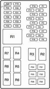 2004 Mercury Sable Gs Fuse Box Diagram In 2020