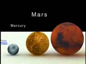 Our Solar System - Size Of Planets and Stars to Scale ...