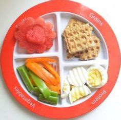 food portion control ideas images healthy eating