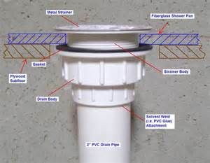 rv kitchen faucets 25 best ideas about shower drain on drain openers linear drain and diy shower