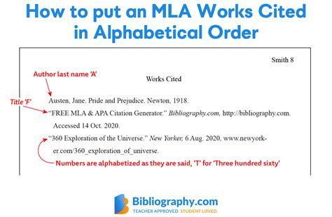 The first machine had the letter keys in alphabetical order. Alphabetical Order In Mla - Best Alphabet Pictures 2018