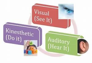Multisensory Learning: Individual Tutoring in Rhode Island