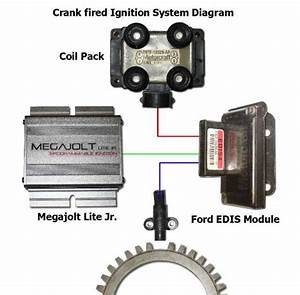 Ford Ka Wiring Diagram