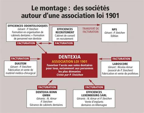 renouvellement d un bureau association loi 1901 association loi 1901 changement bureau nouveau