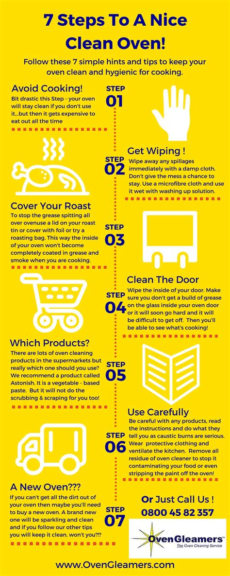 Oven Cleaning Tips Infographic
