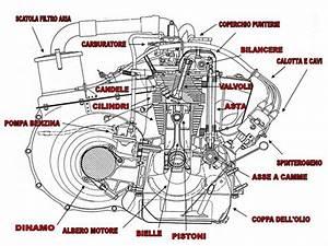 Alfa Romeo Spider 1 6 2002