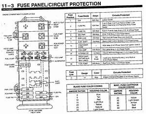 1995 B2300 Fuse Panel Diagram