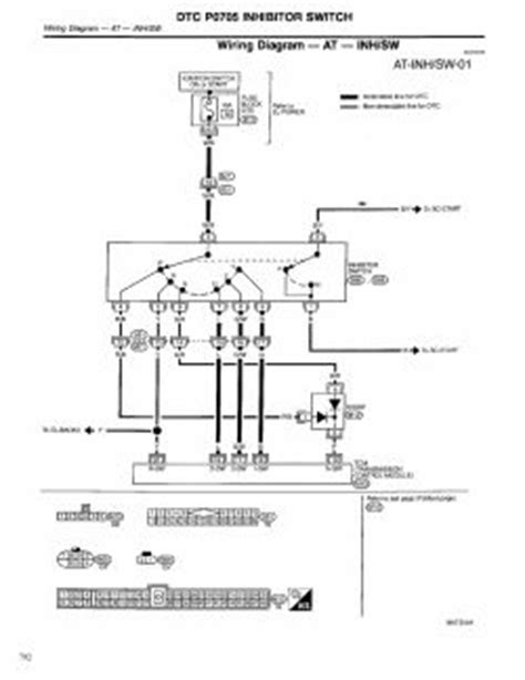   Repair Guides   Automatic Transmission (1998)   Dtc