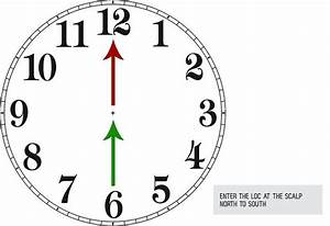 How To  Interlocking Patterns With Clock Diagram