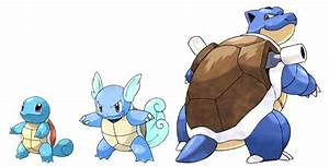 Pokemon and How it Models Biological Processes | Teaching ...