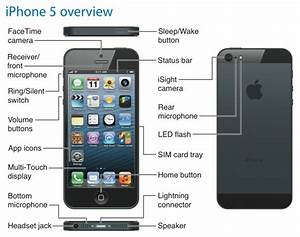 Download The Official Iphone 5 User Guide