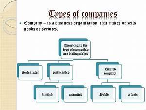 Companies презентация онлайн