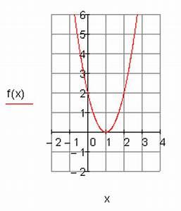 Formfaktor Berechnen : l sungen quadratische funktionen teil i ~ Themetempest.com Abrechnung