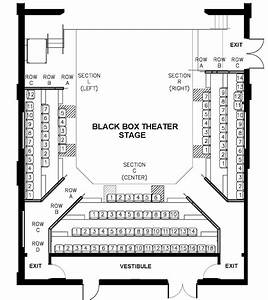 Box Stage Diagram