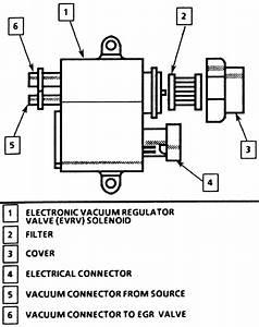 2002 Mitsubishi Montero Sport Egr Vacuum Diagram
