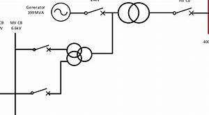 Single Line Diagram Generator And Step Up Transformer Connection To