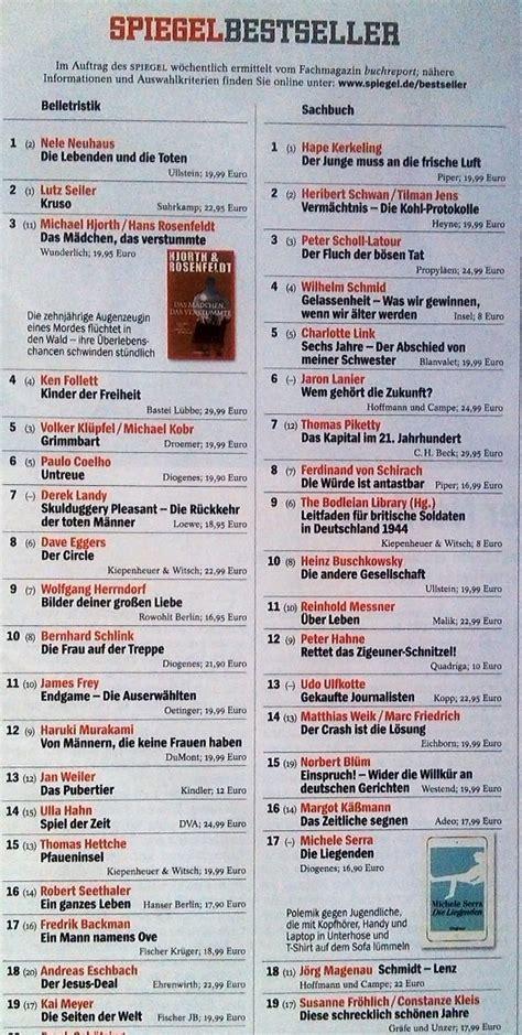 SPIEGEL und FOCUS BestsellerListe 27102014 Dr