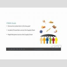 Food Safety Modernization Act (fsma) Regulatory Requirements By Fda