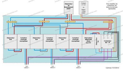 Profil Du Membre Cmt Sur Le Forum Électricité (page 5