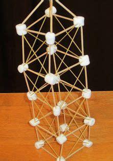 marshmallows toothpicks  spaghetti noodles