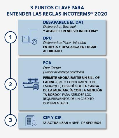 California department of insurance (ca state insurance authority). Incoterms® 2020   Portal de Exportaciones - Colombia Trade