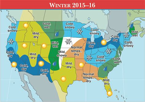 2016 range weather forecast for southeast the