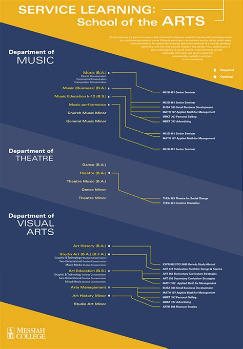 informational poster and handout de bruce design thesisposter pinterest typography