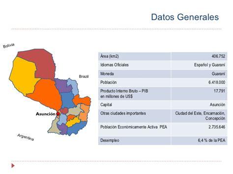 Región Centro De Argentina Presentación Paraguay I