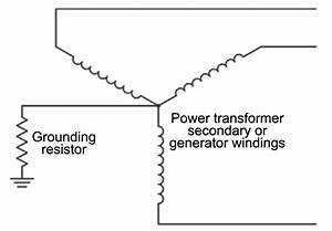 Ground Fault Protection In Variable Frequency Drives