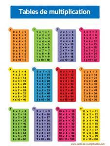 12 times multiplication table table de multiplication maths multiplication et tables
