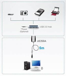 Usb 3 0 Extender Cable