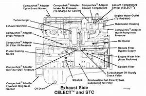 Cummins N14 1991 Diesel Engine Shop Service Manual Celect And Celect Plus Pdf Cd