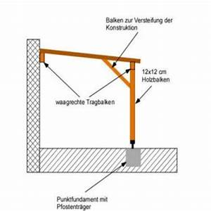 Dachsparren Berechnen Flachdach : terrassen berdachung selber bauen diy abc ~ Themetempest.com Abrechnung