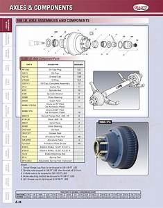 Quality Trailer Parts Catalog By Rockwell American