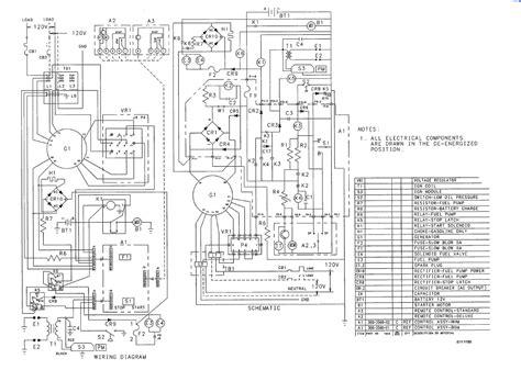 Awesome Onan Generator Wiring Diagram Tekonsha