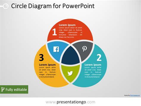 venn diagrams powerpoint templates presentationgocom