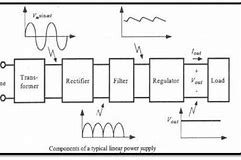 Hd wallpapers power supply unit block diagram hd wallpapers power supply unit block diagram ccuart Gallery