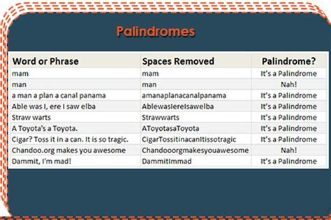 Examples of Palindrome Words Backwards