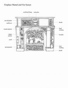 Fireplace Mantel And Fire Screen Diagram