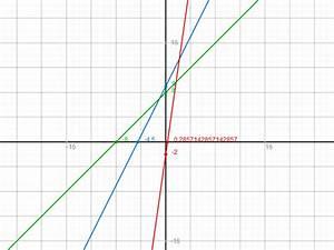 Schnittpunkte Von Funktionen Berechnen : geraden lineare funktionen geradengleichungen steigungswinkel brauche aufgaben mathelounge ~ Themetempest.com Abrechnung