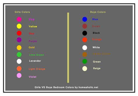 boy colors boy vs bedroom ideas homeaholic net
