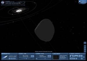 PZ C: the solar system