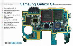 Samsung Galaxy S4 Circuit Application