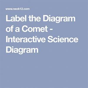 Label The Diagram Of A Comet
