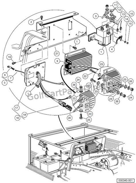 48 Volt Club Car Schematic Diagram by 2000 48 Volt Club Car Wiring Diagram Wiring Diagram